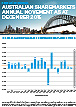 Australian sharemarket movement